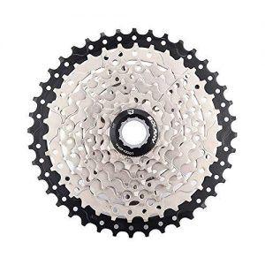 Relacion de Piñones de Bicicleta